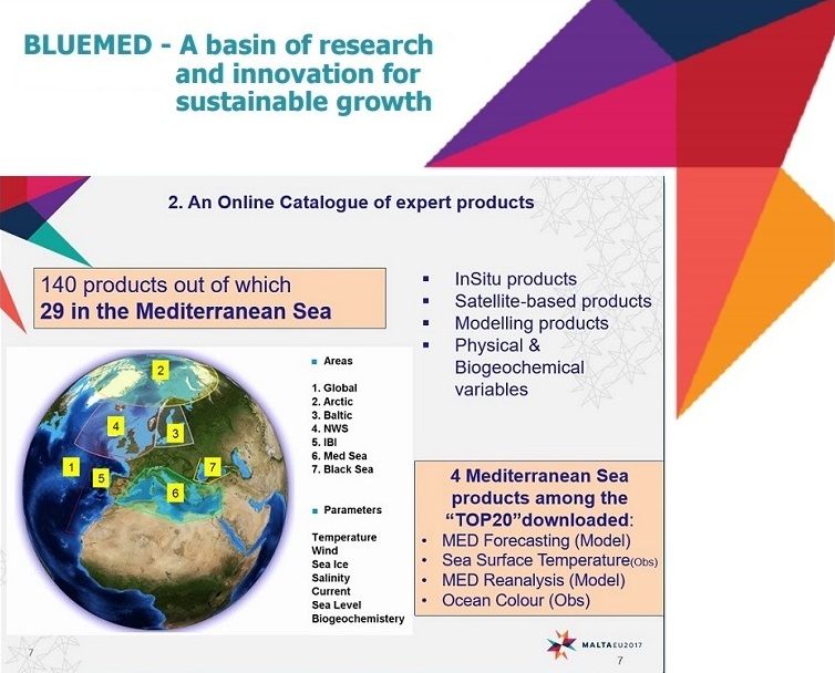 Products featuring the Mediterranean on the 