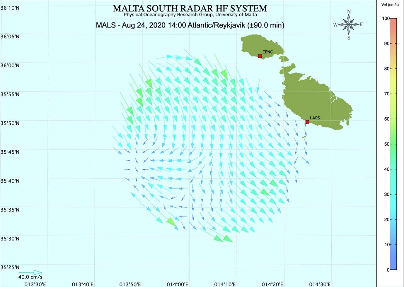 Currents by the CALYPSO South HF radar network